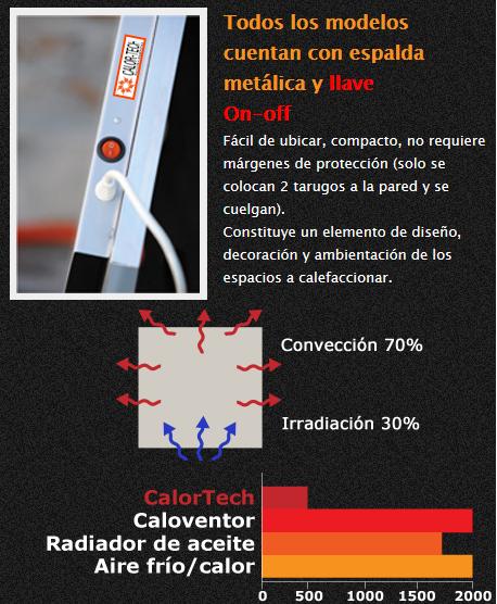 Paneles CalorTech